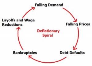 DeflationarySpiral-320x2311