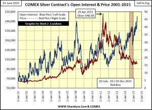Silver-OI-062415-300x218